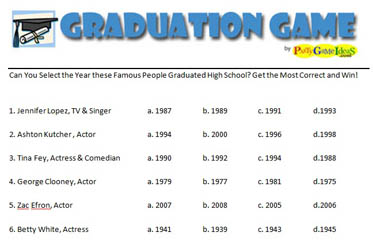 graphic regarding Free Printable Graduation Party Games titled Cost-free Commencement Bash Video games