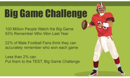 Big Game Football Trivia Game 2020