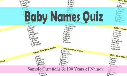 Baby Names Quiz