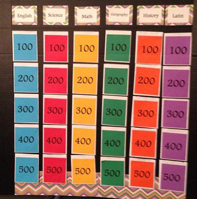 DIY Jeopardy Game Board Example