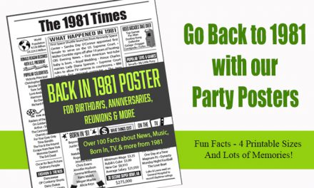1981 Birthday Poster Back in 1981 Sign