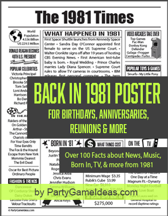 Back in 1981 Poster 1981 What Happened Sign Party Decoration Printable 1981 Poster
