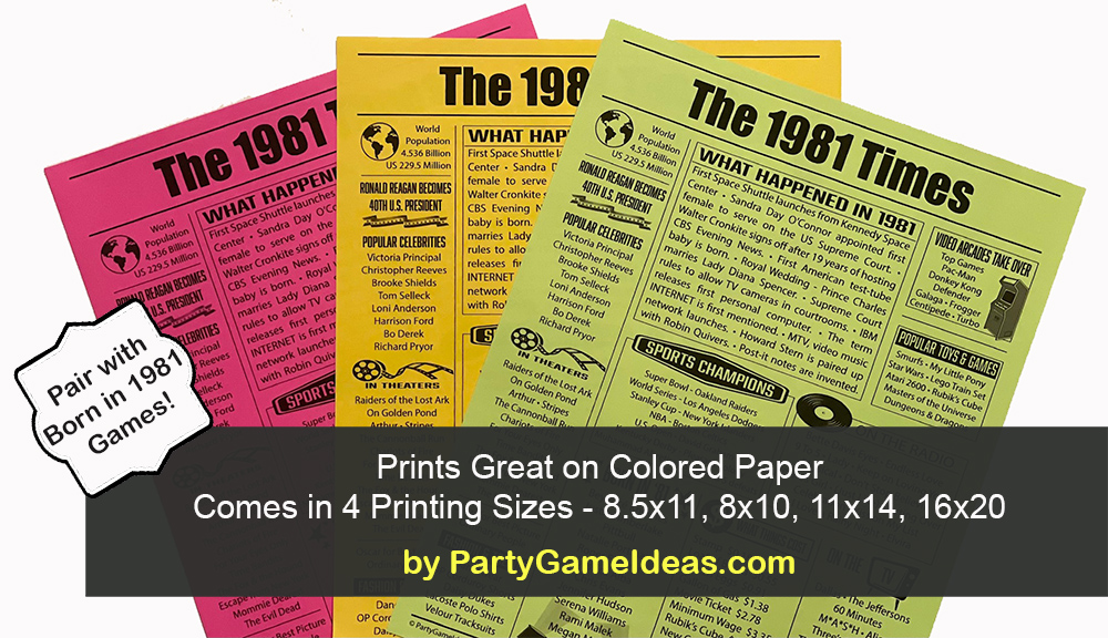 Printable 1981 Poster - Birthday Sign, Party Decoration