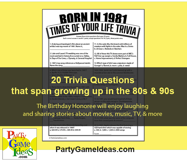 Born in 1981 Birthday Trivia Party Games