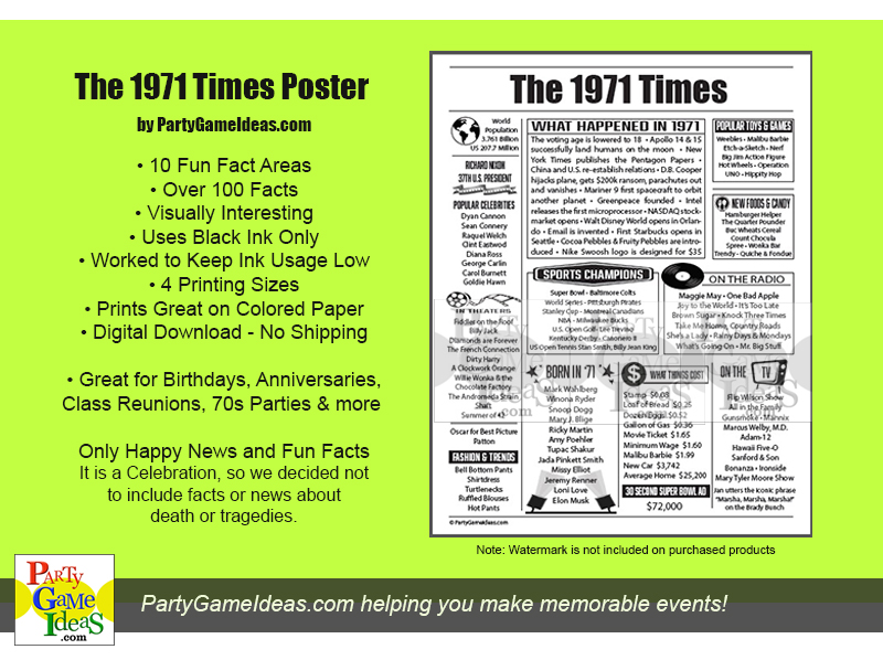 Back in 1971 Poster - Great Sign of 1971 Trivia, Events, Music, Movies